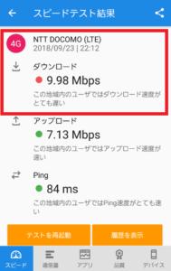 横浜ポルタインフォ前でのDMMモバイル速度