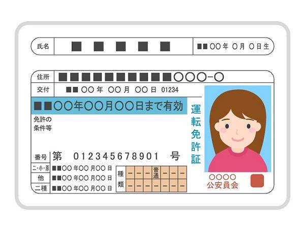 免許証画像